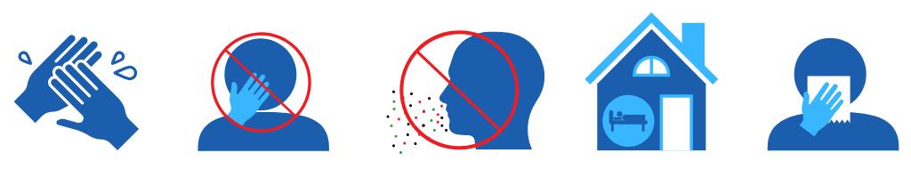 Aqui vão 5 orientações importantes quanto aos cuidados com a Pandemia do novo Coronavírus (COVID-19)